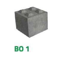 Bloki oporowe